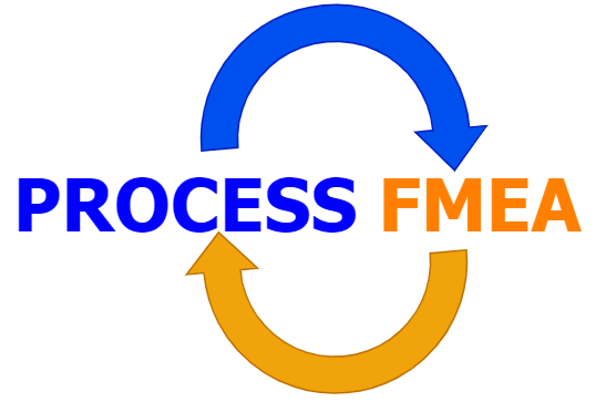 Process Validation for Medical Devices